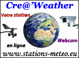 reseau de stations meteo amateurs